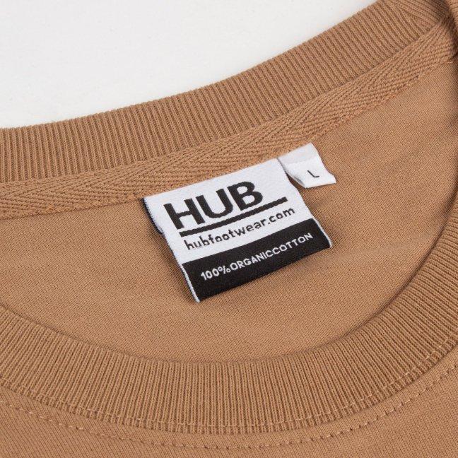 HUB x Trobbies